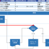 Visio小技・データ ビジュアライザーのダイアグラムを作成する(2/2)