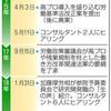 聴取は専門職1人だけ 残業代ゼロの前身法案 国会提出前に - 東京新聞(2018年6月13日)