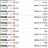 【 2月 25日】FX自動売買記録:ユーロドル