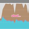 AWS の EC2 を使ってたら CPU steal で処理がさばききれなくなった