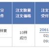 2月7日 端株2銘柄購入