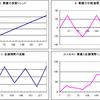 株価とファンダメンタルの関係