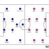 2021 ルヴァンカップ第2節 FC東京vsヴィッセル神戸 メモ
