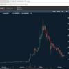 NY株は暴落だが 2018年2月9日 ビットコイン リップル イーサリアム
