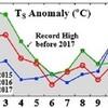 12月の世界平均気温、観測史上2位の高温