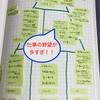 アラフォー40代の私に夢を叶える手帳の書き方をあの熊谷正寿さんに教えてもらいました