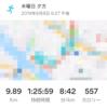 ジョギング記録、痩せましたー。【2019年途中経過】