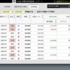【ローソク足を使ったトレンド予測】FXサラリーマン副業投資家の低資金で日利2万円の儲け方