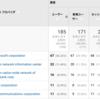 SpeechWriter 0.8公開(ブログの自動スクロール読み上げ)