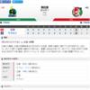2019-04-27 カープ第24戦(神宮)◯2対0 ヤクルト(12勝12敗0分)床田7回0封4勝目。菊池1000本安打。8連勝。