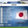U20女子W杯2018準決勝イングランド-日本の感想
