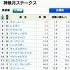 10/27(土) 勝負レース