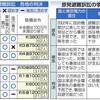原発事故避難 国に5度目賠償命令 横浜地裁 東電の責任も認定 - 東京新聞(2019年2月20日)