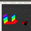 ロボットをGazebo + ROS(kinetic)上で作って、動かしてみる