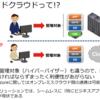 ハイブリッドクラウド環境で必要になるアプリケーションのライフサイクル管理~Nutanix Calmの紹介~