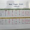 U12 フレスカ神戸主催大会1日目結果及び2日目詳細