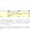 【オンライン敬語辞典 Hono-Dic】敬語専用検索サイトの使い方
