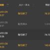 哀楽アップ 2019年1月28日 取引回数4回 +9570【バイナリ―オプション】