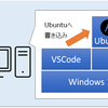 【Ansible・WSL2・VSCode】知ってて当たり前?ローカルPCでのAnsible開発をMicrosoft純正ツールで!