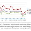 相対的副腎不全による術後の突然の低血圧