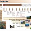 全国34ある国立公園(環境省)