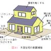 これさえ読めば大丈夫!耐震改修の基本事項をご紹介!