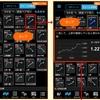 楽天証券のFXアプリに業界初となる「チャートの形状」機能が登場