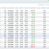【脅威!】配当利回りほぼ10%!!アメリカ株NISAでひとり投資信託!!