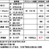 3月~8月までの貧血検査の結果