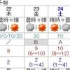 25日雪の可能性