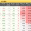 今週の日経平均株価分析(9月13日~17日)