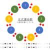 九星循環の2-5-8,1-4-7,3-6-9は?変化する。