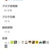 【前半戦】ブログアクセス数 【解析・分析】