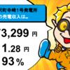 千葉県睦沢町寺崎1号・2号発電所の1月度分の売電収入を分配しました