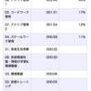 2020/07/04(土)