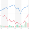新興国株投資に赤信号!? 米市場での中国株上場廃止へ