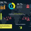 飲酒検知器市場–今後数年間で業界を牽引する要因は何ですか?