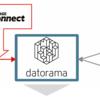 Datorama がインテージデータと「INTAGE connect」経由で接続開始〜インテージデータのレポート作成時間⼤幅削減・納期短縮を実現へ