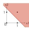パーセプトロンを多層にするとなぜXOR回路を表現できるのか