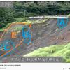 台風10号の降雨により判断される崩落部の今の状態