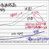 中国が経済崩壊しない訳