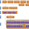 de novo transcriptome向けのアノテーションツール; Trinotate  <準備編>