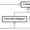 PHPによるデザインパターン入門 - Mediator〜すべては相談役が知っている