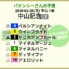 中山記念、阪急杯予想 2018/2/25(日)