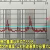 【騒音】測定は原則抜き打ちで。間欠的騒音の規制も検討を。