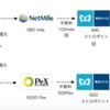 【大幅修正!】eBookJapanの電子書籍を安くお得に購入する方法(2017年9月)