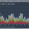 【ポルトガル移住】2020年5月、ゴールデン・ビザの発行数が激増!?