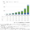 新産業調査レポートドローンビジネス調査報告書2020