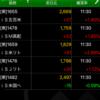 2020/08/28  ETF積立投資 新規買い付け