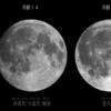 上弦の月と下弦の月